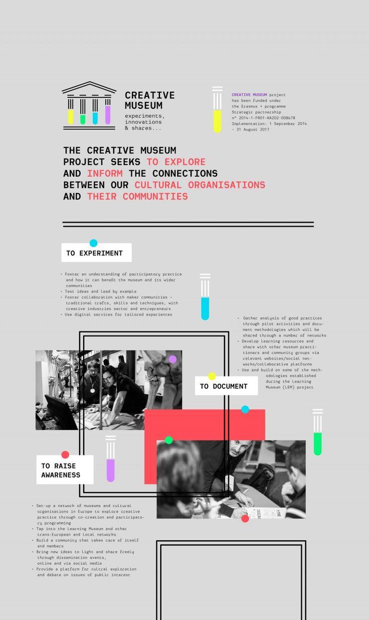 Creative Museum - Graphéine