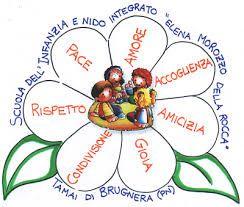 Risultati immagini per attività sull'amicizia scuola dell'infanzia