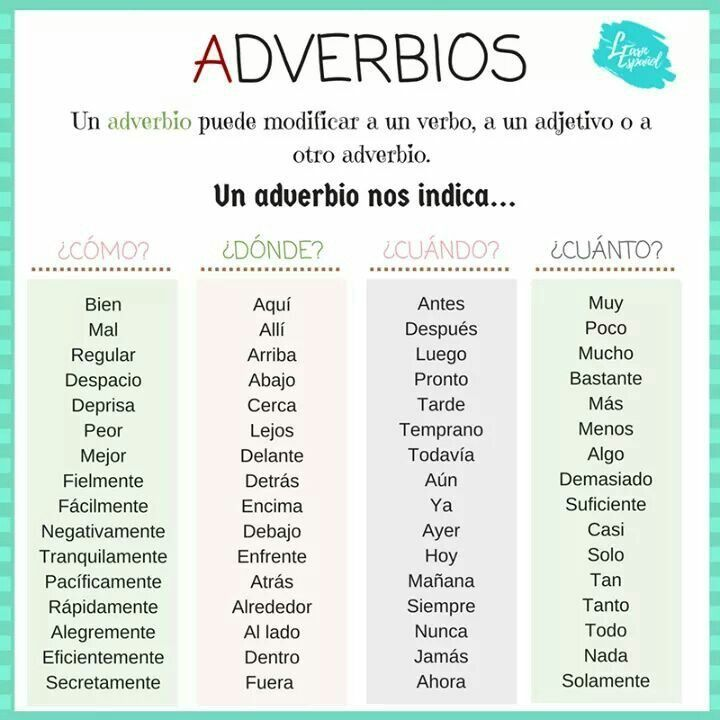 resume in spanish wordreference