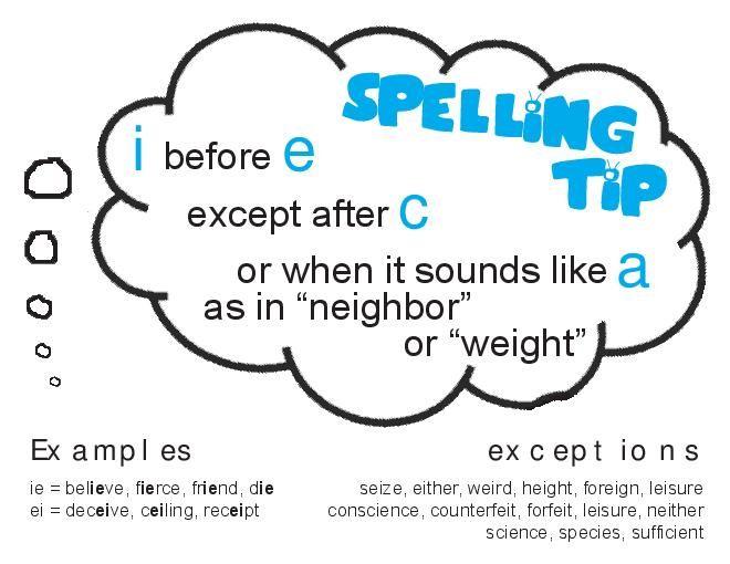 teacherlingocom 000 spelling rules i before e