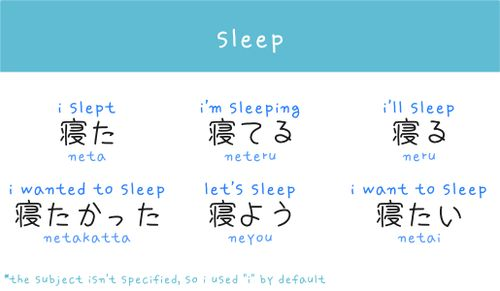 Sleep Japanese words arghlblargh!