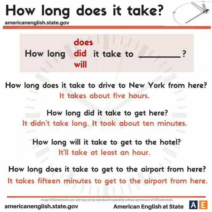 How hard is English 4 AP?