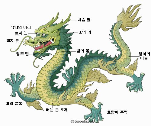 Korean Traditional Dragon