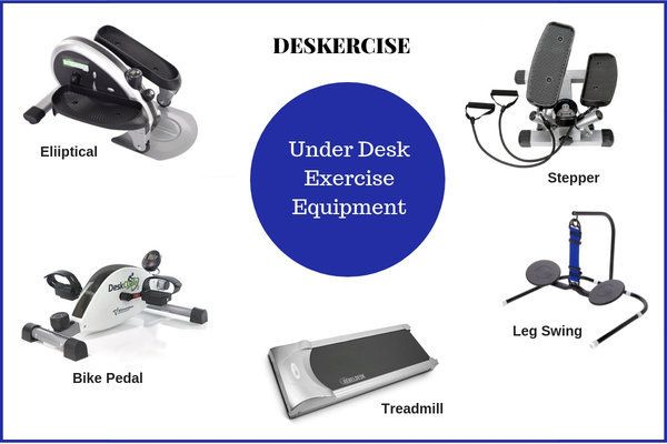 Under Desk Exercise Equipment In Order To Deskercise Deskercise