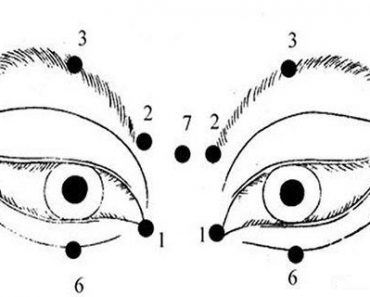 Зрение Archives - Важное