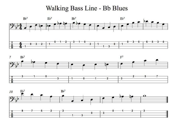 Walking Bass Line Tab and Music  http://takelessons.com/blog/learn-bass-guitar-walking-bass-line-z01?utm_source=social&utm_medium=blog&utm_campaign=pinterest