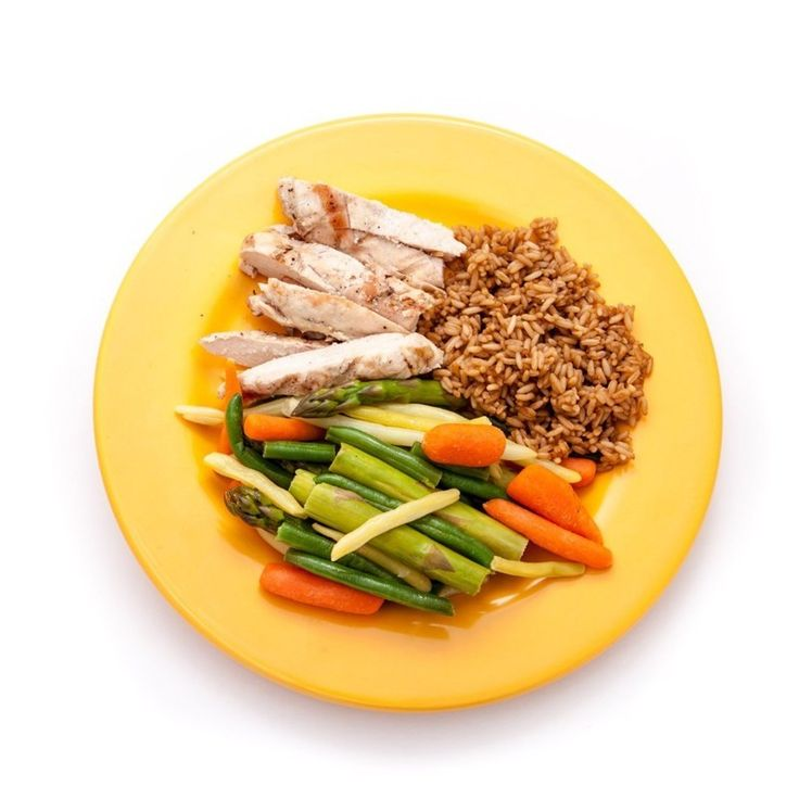 Skinny Plate by Portion Masters   Portion Control Plate / Weight Loss Plate   Free Shipping Available!