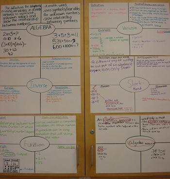 Developing Mathematical Language