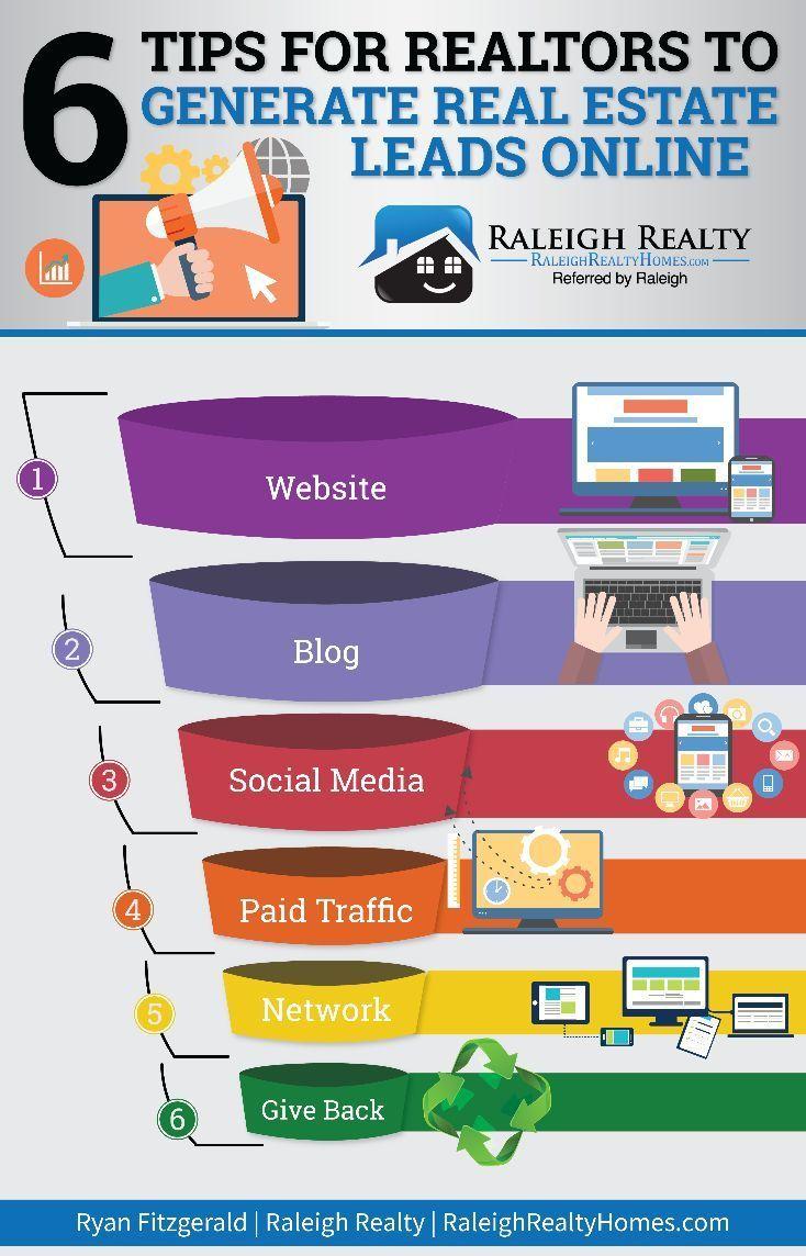 Best Real Estate Agent Images On   Real Estate Agents