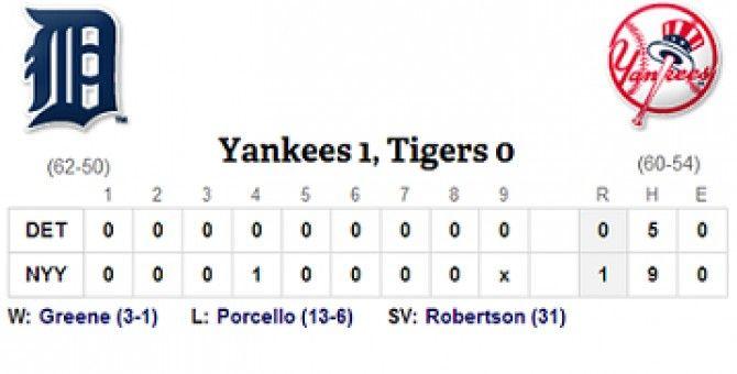 Green guió a Yankees en blanqueo a Tigres en Nueva York