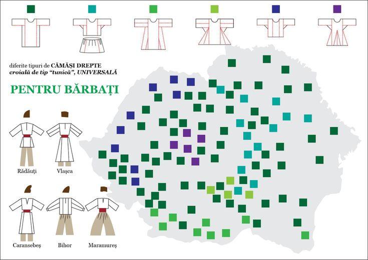 "CAMASILE BARBATESTI, croiala dreapta, universala, sa zicem ""de tip T-shirt""  Croiala camasilor barbatesti romanesti este una universal v..."