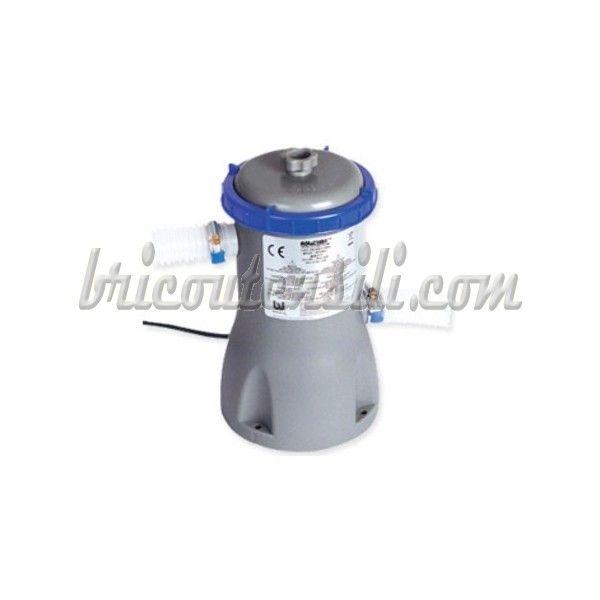 In materiale anticorrosione con portate in litri da 1.249 a 3.038 litri di acqua per ora.