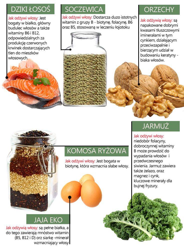 Dieta dla włosów   Co jeść, by włosy były piękne i zdrowe?   Madie