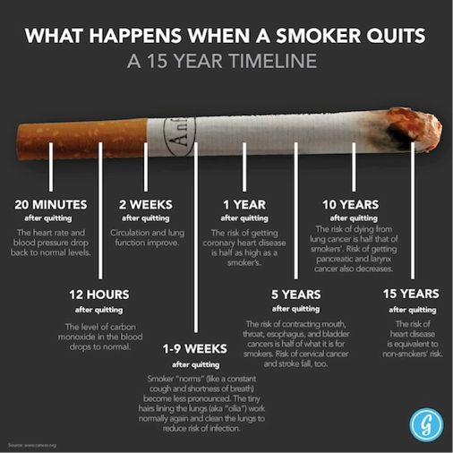 George Takei  If you are a smoker, or have loved ones or friends who smoke, this is for you.