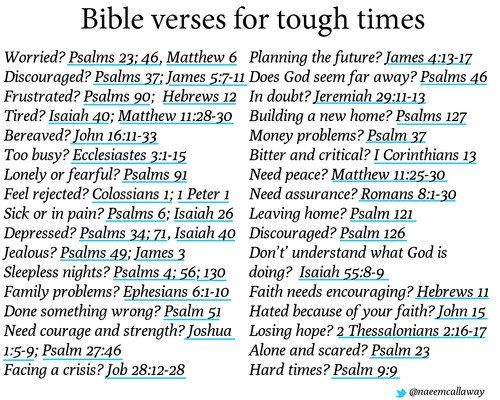Bible verses for almost every situation... Finding strength in the Lord.