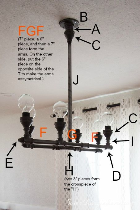 25 best pipe lighting ideas on industrial wall industrial wall lights and