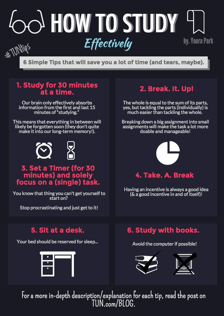 Top 10 Effective Study Habits for College Students | ECPI ...