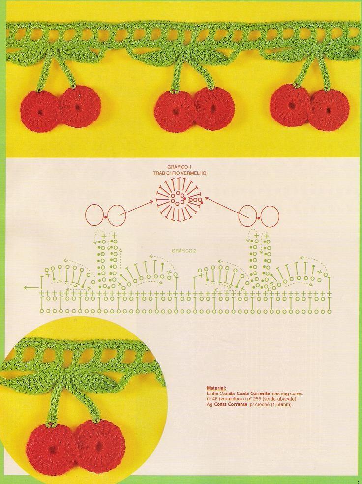 As Receitas de Crochê: Julho 2012