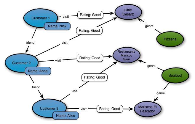 how to connect mysql database using python