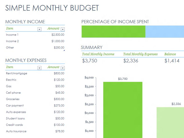 Simple monthly budget - Templates - Office.com