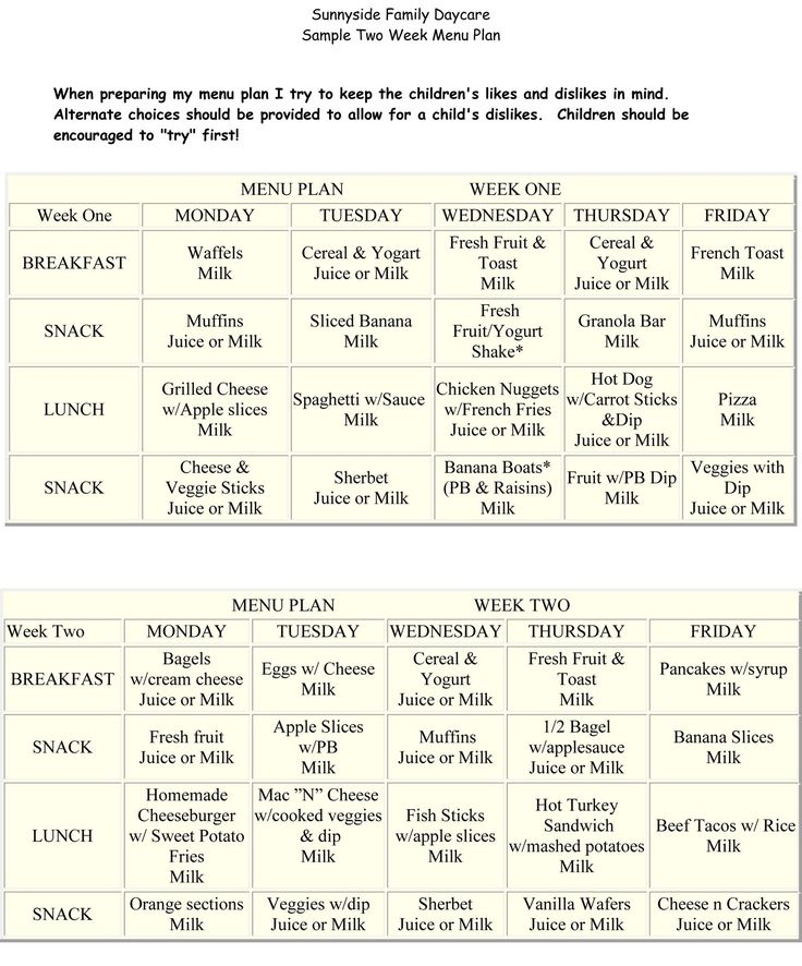 Sunnyside Family Daycare Daily Schedule & Meal Plans