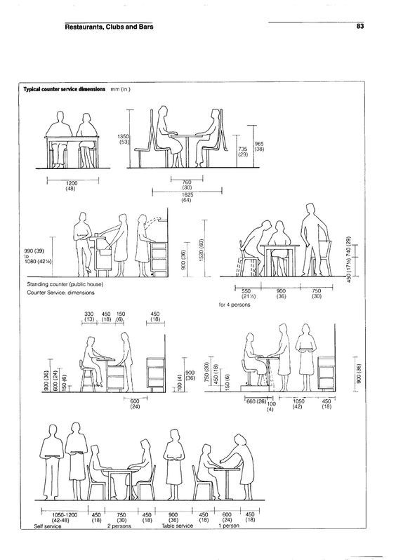 restaurants clubs and bars planning and design heights seating dimensions pinterest. Black Bedroom Furniture Sets. Home Design Ideas