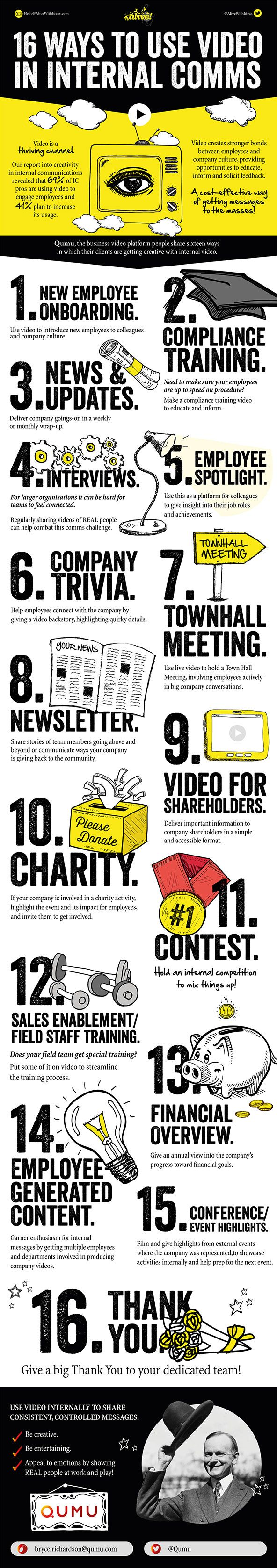 INFOGRAPHIC: 16 Ways to Use Video in Internal Comms