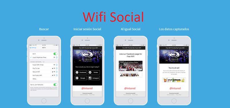 Facilitar el Wi-Fi Social a sus clientes Sin complicadas contraseñas para compartir, simplemente un acceso rápido y sencillo hostal WiFi Social. Hacer crecer su lista de correo electrónico Rápida y…