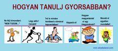 http://www.okoskaland.com/tanulasmodszertan2/