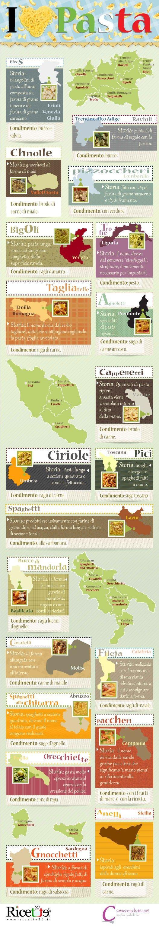 infografica-da-che-pasta-provieni