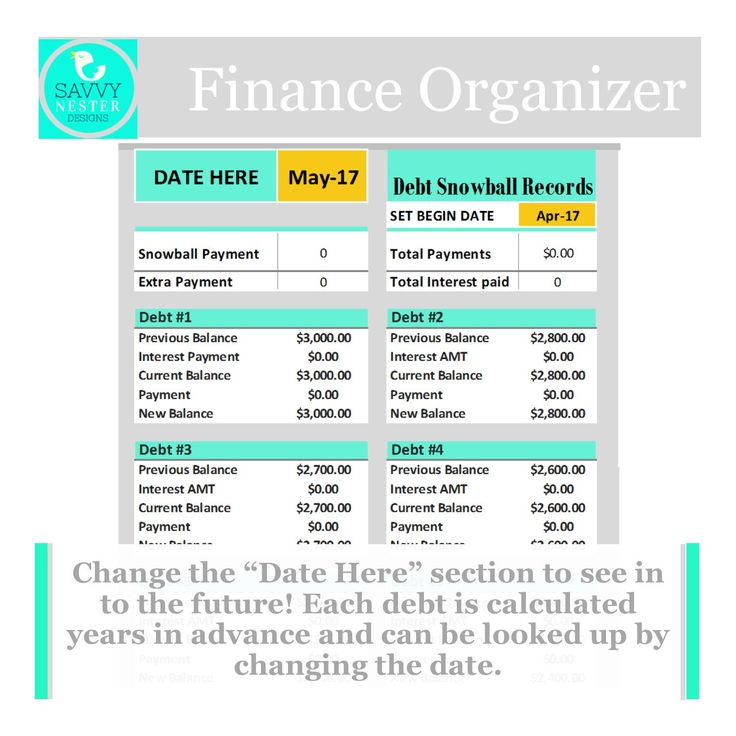 460 best Savvy Nester - Budget Organizers images on Pinterest - debt consolidation spreadsheet
