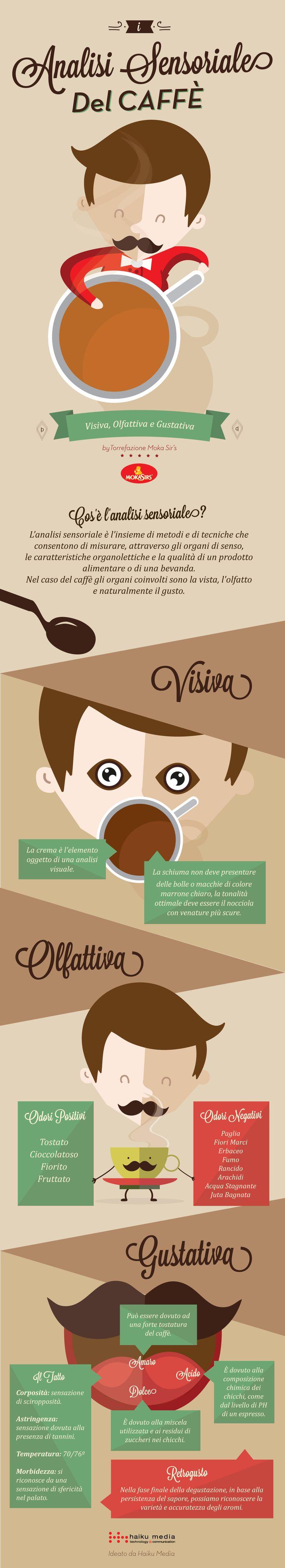 Analisi Sensoriale del Caffè