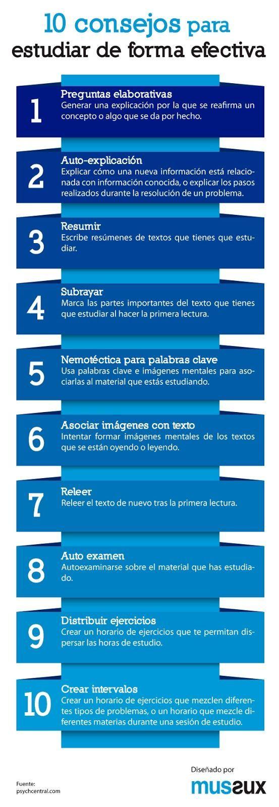 """Hola: Compartimos una interesante infografía sobre """"10 Consejos para Estudiar de…"""