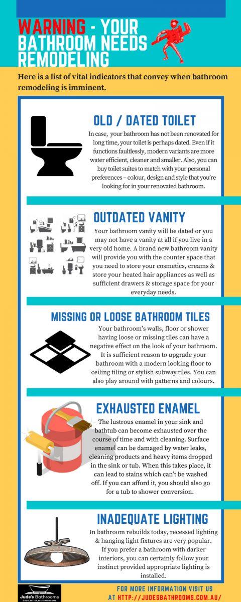 #infographic #bathroom #remodeling #blog #BathroomRemodelling #BathroomRemodellingCompanies #BathroomRemodelEstimate #BathroomRemodellingContractors #BathroomTileIdeas #SmallBathroomTileIdeas #SmallToiletIdeas #LocalBathroomContractors