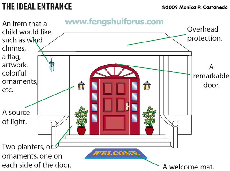 Best 20 back door entrance ideas on pinterest small for Feng shui back door