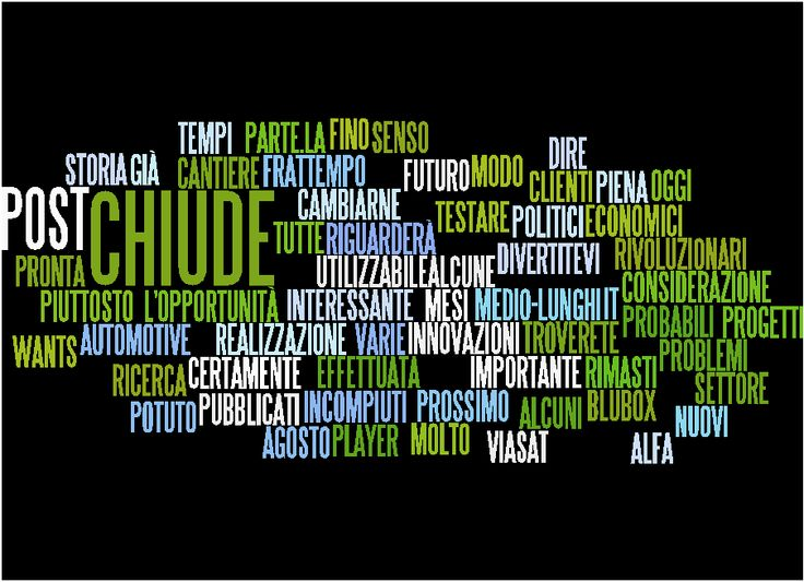 Wordle del 20 agosto 2013 di Automotive Space