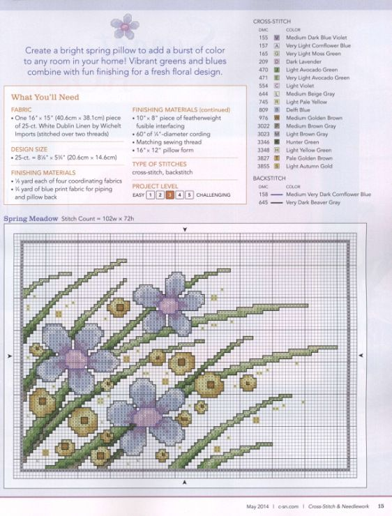 Spring Meadow chart