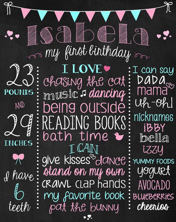 1st Birthday Poster First Birthday Sign Chalkboard by ChalkType