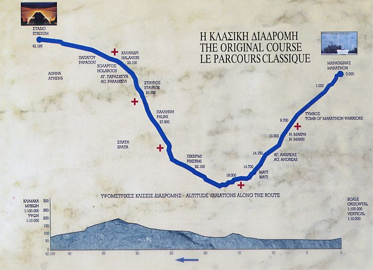 athens marathon - Hledat Googlem