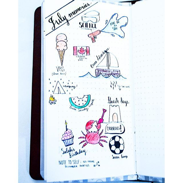 My monthly memories collection in my collection #midoriinsert. This was a lot of fun to set up, again, it isn't perfect, but it has all the highlights we wanted to remember for the month, I let my kids share their favorite memories to add to the doodles.   bullet journal   bullet journal junkies   bullet journal junkie   bullet journaling   journaing   planner spread   planner   planning   bujo   bujo junkies   buko junkie  