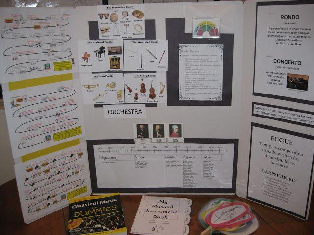 Sola Gratia Mom: Teaching the Orchestra - Week 20 - Tutoring CC