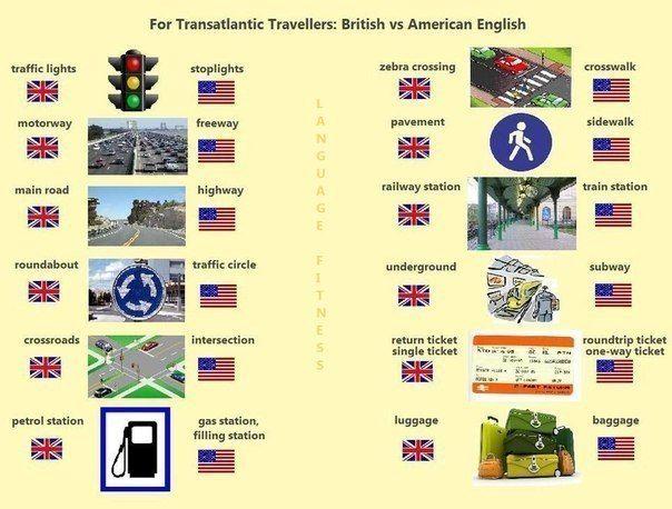 Британский английский vs американский английский  / Неформальный Английский