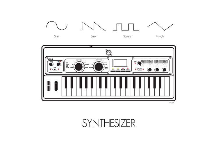 Analog Modeling Synthesizers