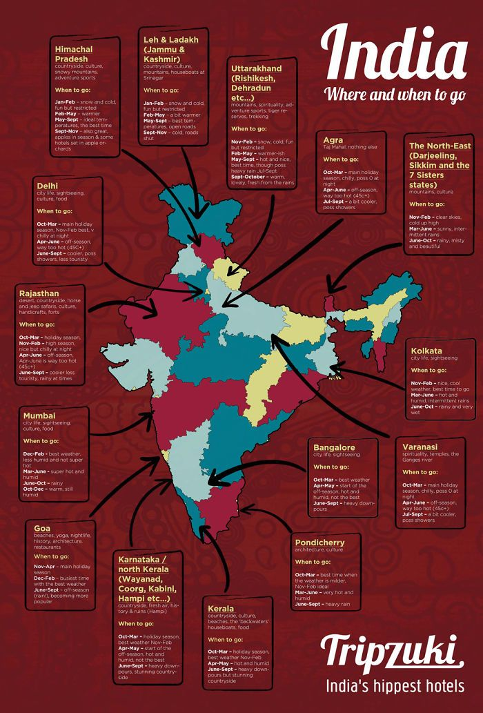 India is a vast and brilliant country to visit. But somewhere so big can be tricky to navigate — you don't want to end up in Pondicherry when the monsoon hits! Or do you? Luckily, Indian hotel website Tripzuki has pulled together this brilliant infographic on the best time to visit each state in India. Print this out and hold onto it.