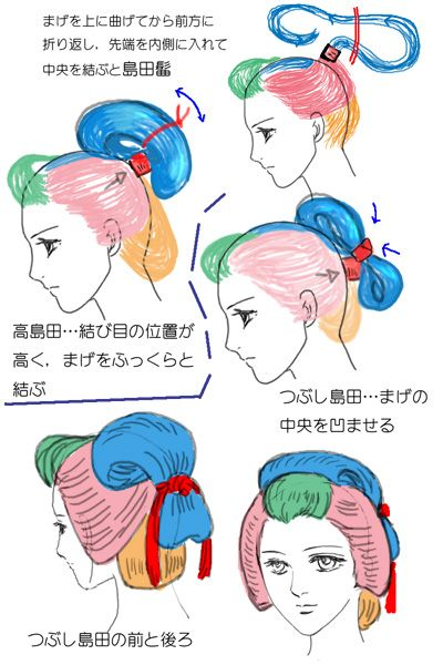 Nihongami: women hairstyle structure guide, by Penta This guide is a very nice start if you wish to draw (or try styling your hair ^^) in nihongami (Japanese hairdo). Nearly all traditional women...