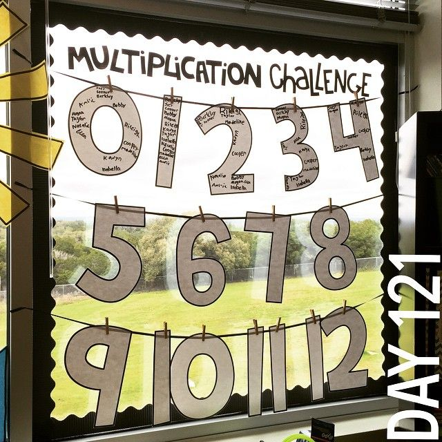 Cute way to display students who have mastered multiplication facts.