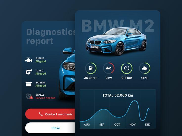 BMW Dashboard and diagnostics by Luka Perić