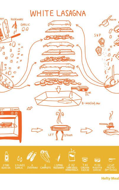 Why are cookbooks filled with so much text? So wondered designer/illustrator Katie Shelly, who decided to deconstruct her favorite recipes i...