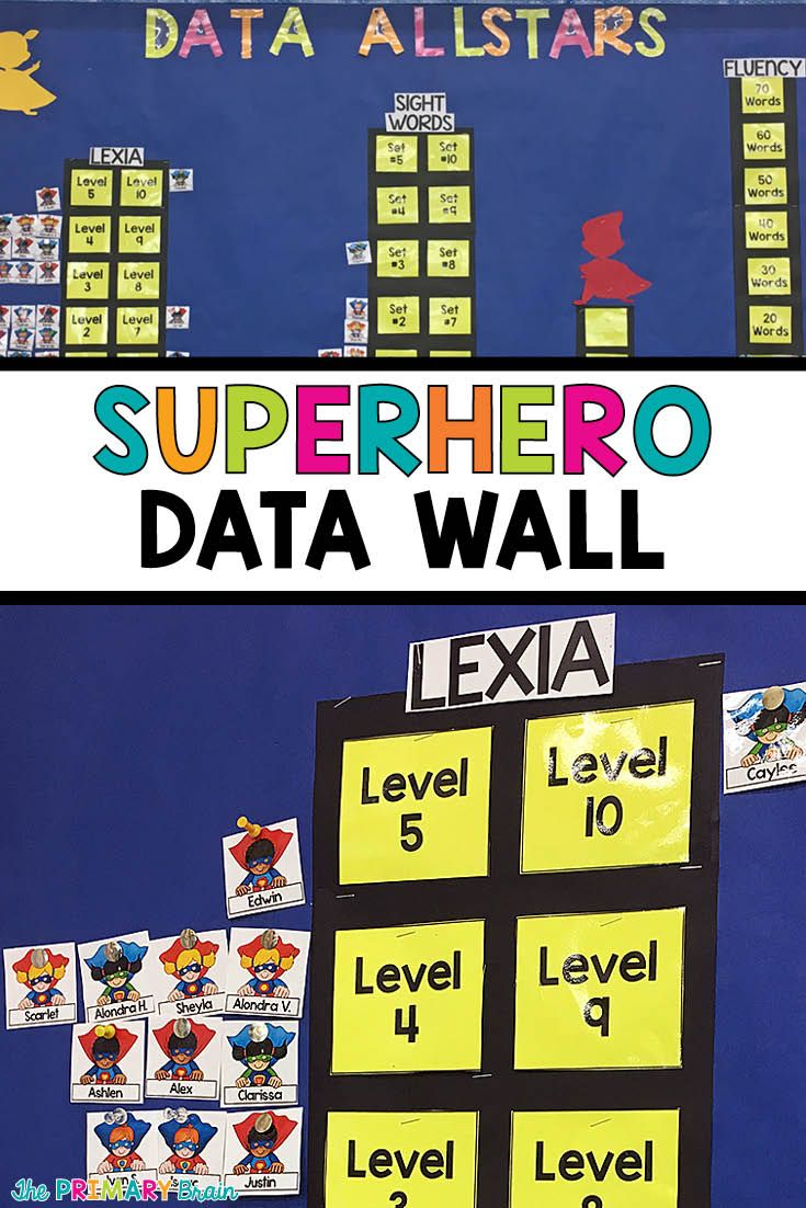 Create a superhero data wall in your classroom with flying superheroes! Your students will love to soar up the buildings as they meet their goals. Track fluency, Lexia, sight words, AR and more! Grab these superheroes on my blog theprimarybrain.com