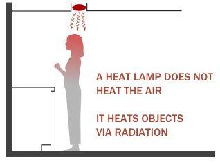 Best Bathroom Heat Lamp Ideas On Pinterest Jar Lights Jar - Bathroom heat lamp bulb for bathroom decor ideas